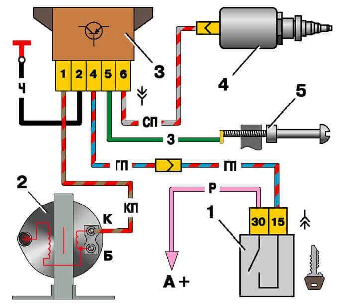 Проверка блока управления 2110 электромагнитным клапаном карбюратора