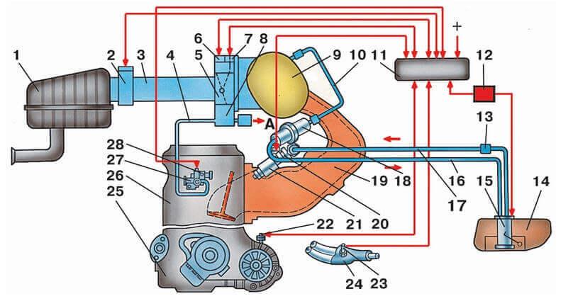 Контроллер (блок управления) ВАЗ-2110: Описание, схема