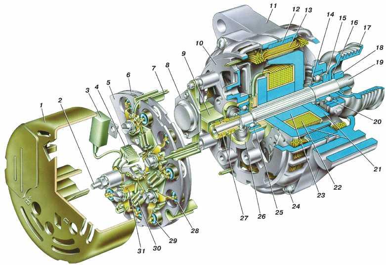 Генератор ВАЗ-2110. Особенности конструкции