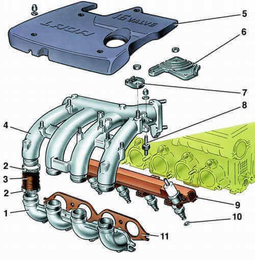 Особенности разборки двигателя ВАЗ 2112, 21124, 21126. Снятие ресивера и впускной трубы