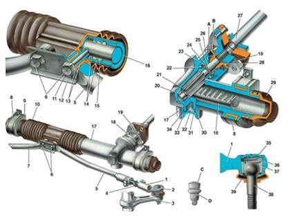 Рулевое управление ВАЗ 2110 (2112)