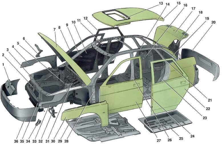 Кузов ВАЗ 2110, 21102. Детали кузова