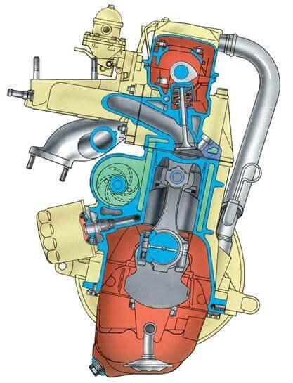Поперечный разрез двигателя мод. 2110