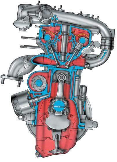 Поперечный разрез двигателя мод. 2112